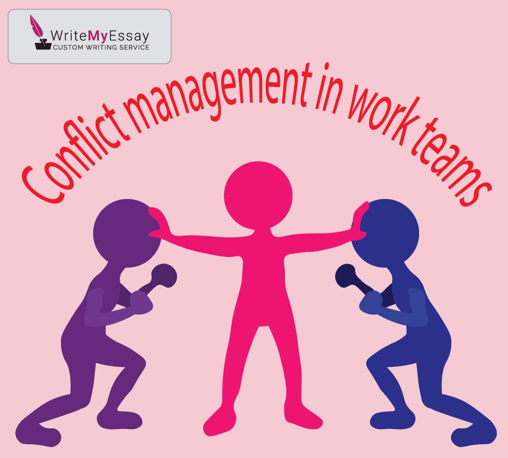 Conflict management in work teams essay sample