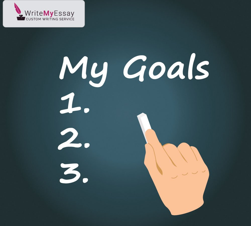 Why self-set goals may sometimes be non-motivating essay sample