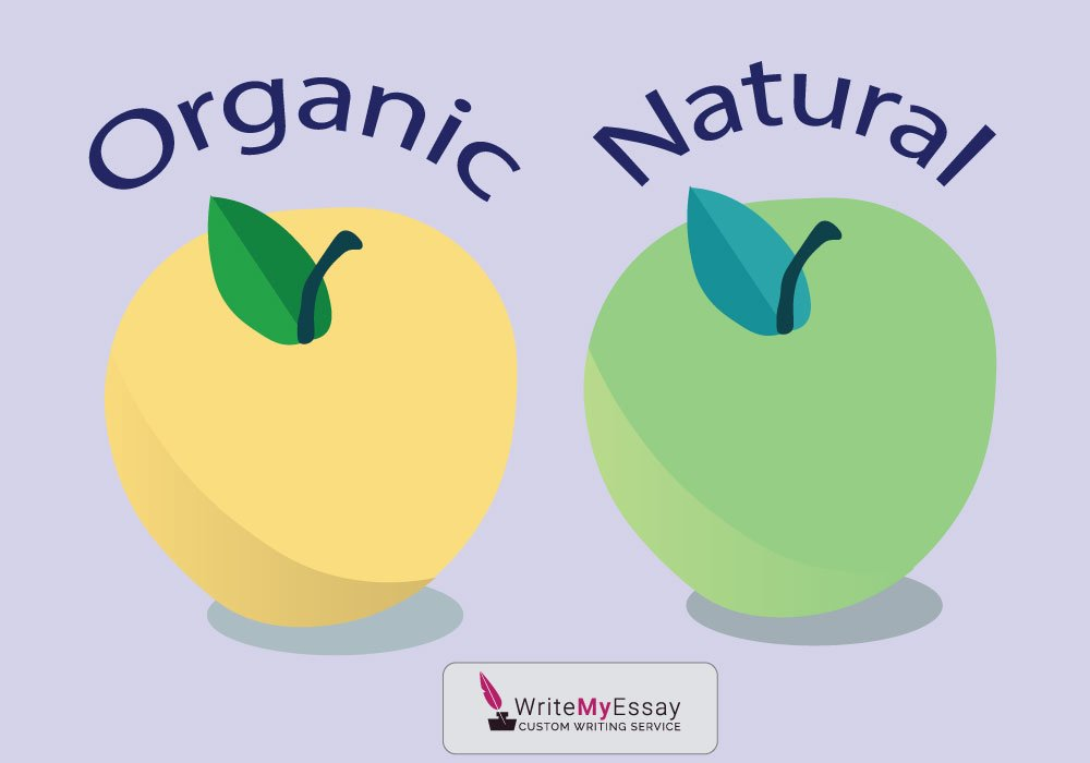 Is the term organic the same as natural? essay sample