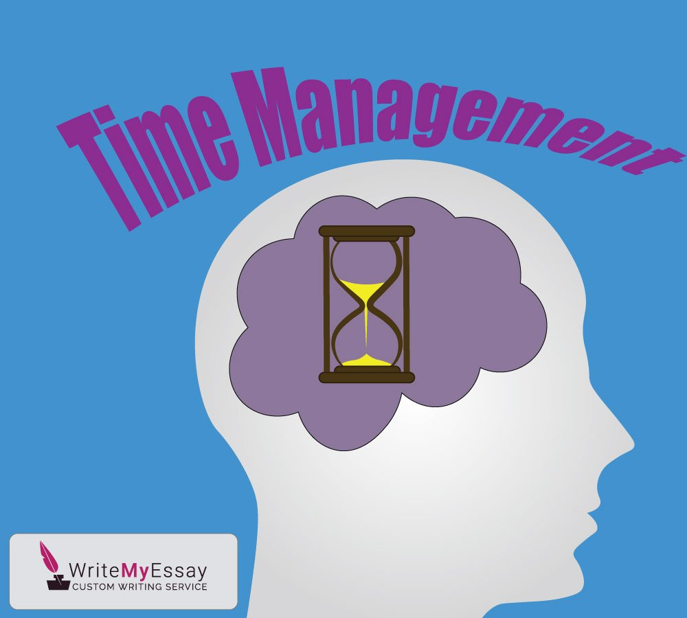 Effective time management for big and small teams essay sample