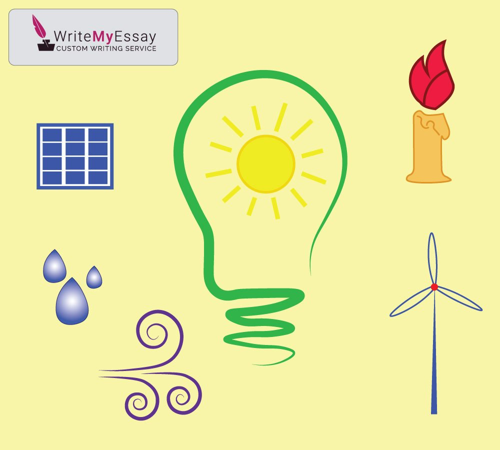 What means of producing electricity has the least harmful impact on the environment? essay sample