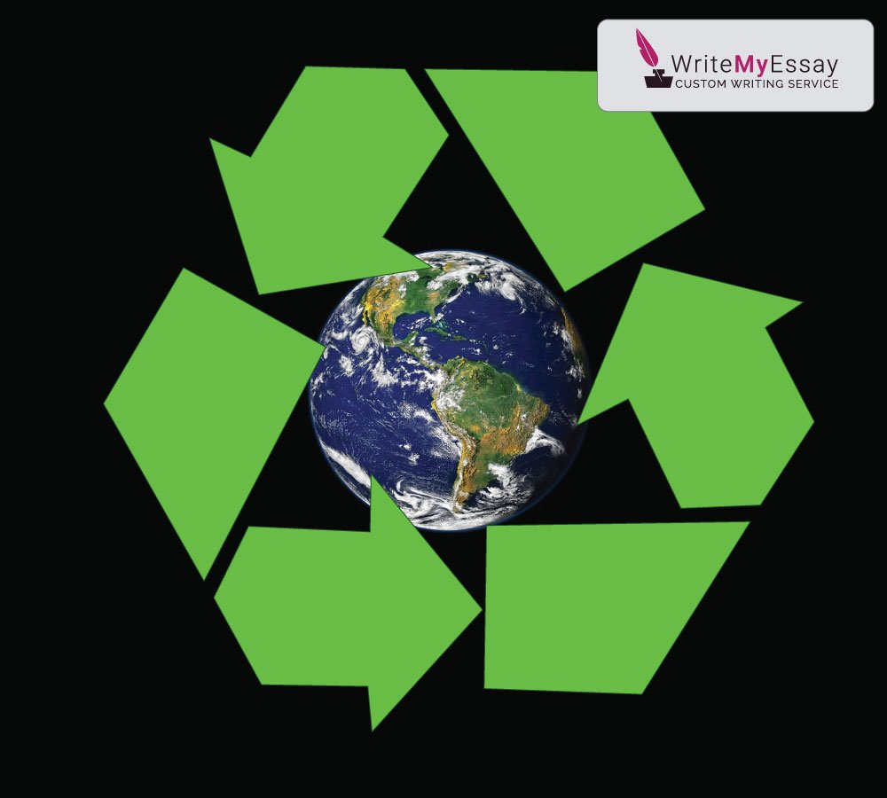 How does recycling affect environment?